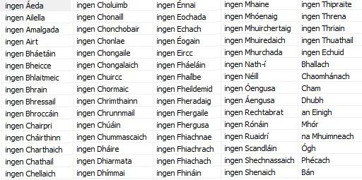 Gaelic Dog Names Female