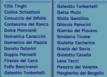 Italian last names Popular