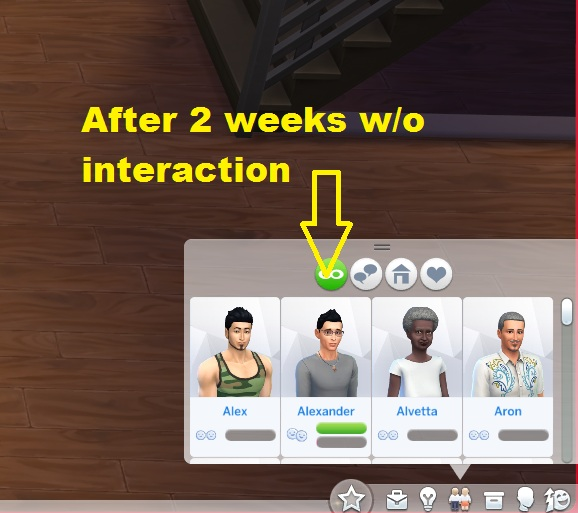 The gamification of intimacy through dating sims - The sims